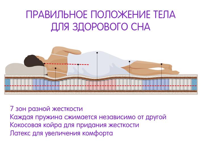 Упражнения лечения шейного остеохондроза