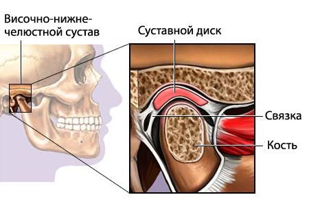 Народные средства для лечения афтозного стоматита